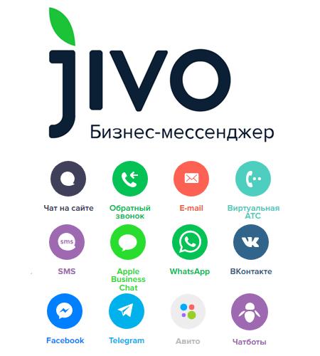 Бизнес-мессенджер Jivo (JivoSite)